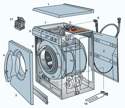 1 — верхняя крышка стиральной